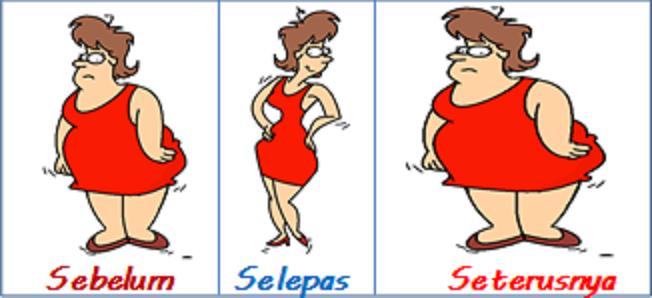 Ketahui Penyebab Utama Kenapa Diet Selalu Gagal