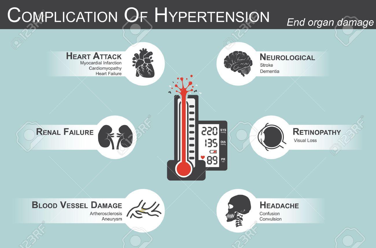 kesan sampingan pengambilan ubat darah tinggi