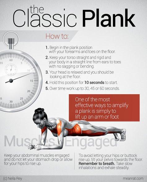 classic plank