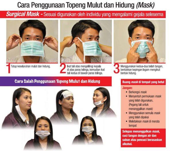 cara pakai mask